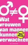 Boek Wat vrouwen kunnen verwachten